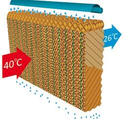کولر آبی سلولزی ، مقاوم در برابر گرد و خاک
