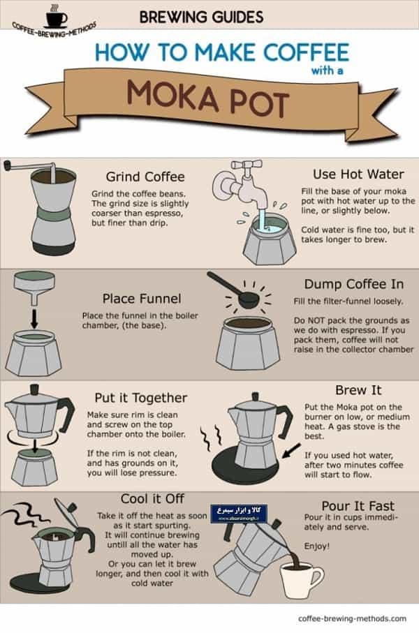 آموزش و دستورالعمل تهیه قهوه و اسپرس Brewing