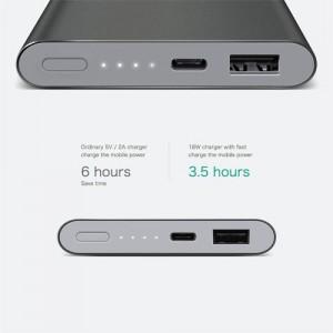 Xiaomi PLM03ZM 10000mAh Power Bank