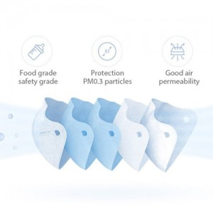 Xiaomi Airpop Mask Filter