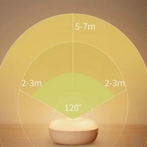 Baseus DGYUA Light Garden Led with Intelligent Motion Sensor