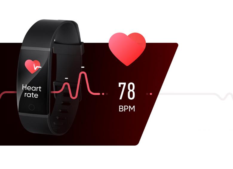اندازه گیر ضربان قلب ریلمی بند
