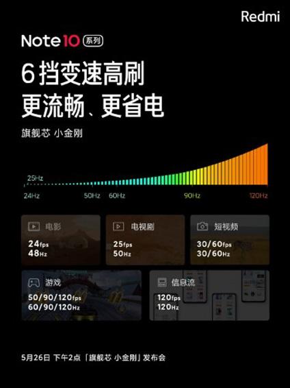 مشخصات سری جدید Redmi Note 10