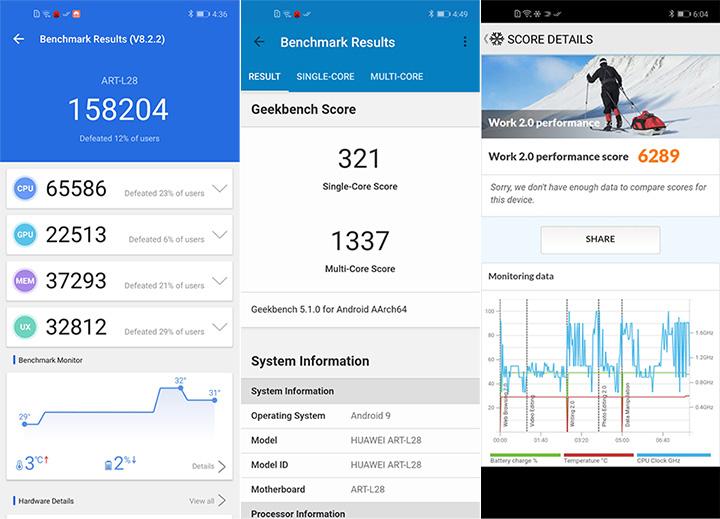 امتیاز بنچمارک گوشی هوآوی وای 7 پی