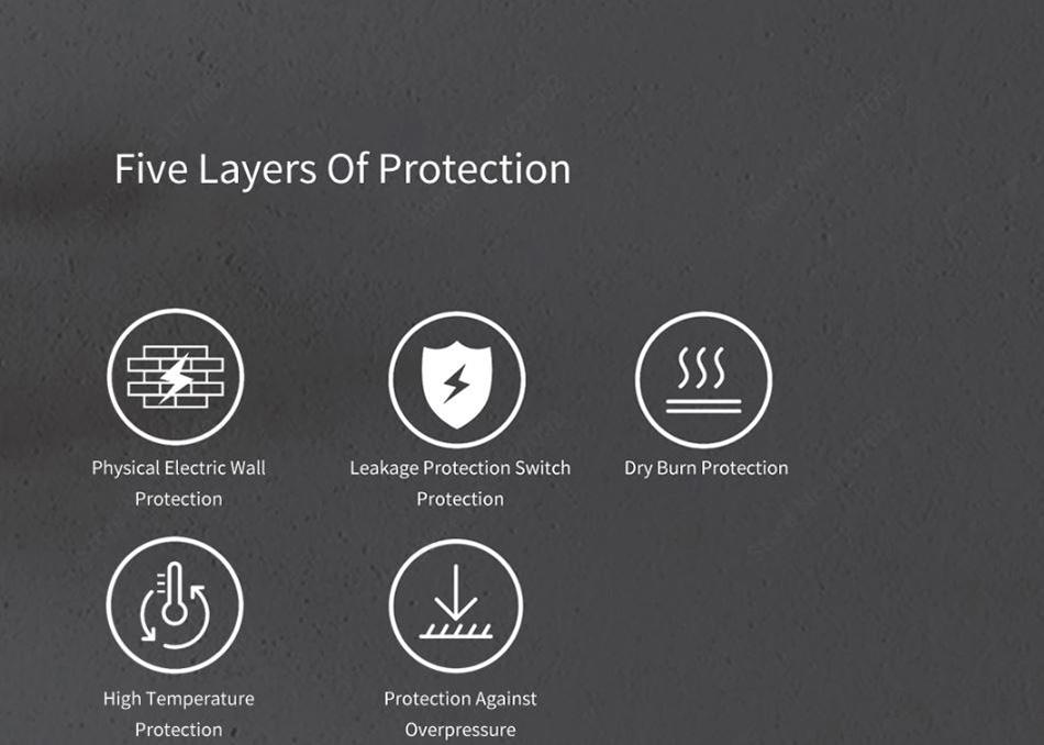 شیر آب گرم شیائومی مدل Xiaoda pro با قابلیت 5 سطح مختلف از محافظت