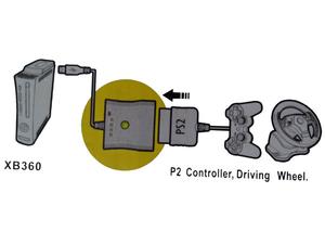 کابل تبدیل دسته ایکس باکس 360 به پلی استیشن