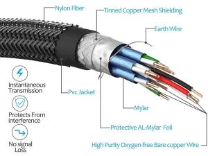 کابل HDMI پلی استیشن 5