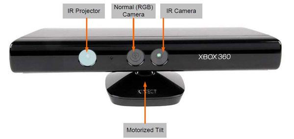 قیمت کینکت ایکس باکس 360 اصل Kinect XBox 360