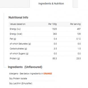 پروتئین ایزوله گیاهی پروتئین ورکس