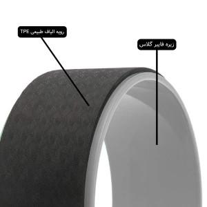 حلقه یوگا (یوگا ویل) حرفه ای مدل Yoga ring کد01