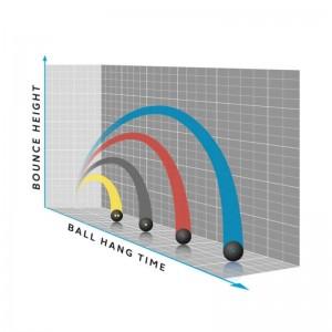 توپ اسکواش ویلسون مدل Staff یک نقطه آبی بسته 3 عددی (اصل)