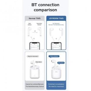 هندزفری بلوتوث جویروم Joyroom Bluetooth Handsfree JR-T04s