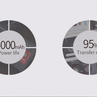 پاوربانک 4000 میلی آمپر ریمکس مدل Remax proda PPP-15