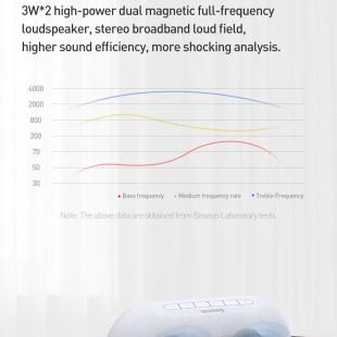 اسپیکر بلوتوث و ساعت دیجیتال بیسوس مدل Baseus Encok Wireless Speaker E09