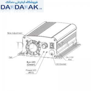 دستگاه تصفیه و ضدعفونی کننده هوا