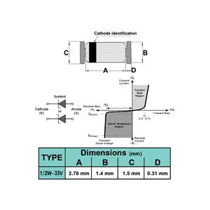 دیود زنر 33V 1/2W SMD