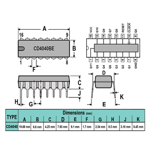 IC 4040