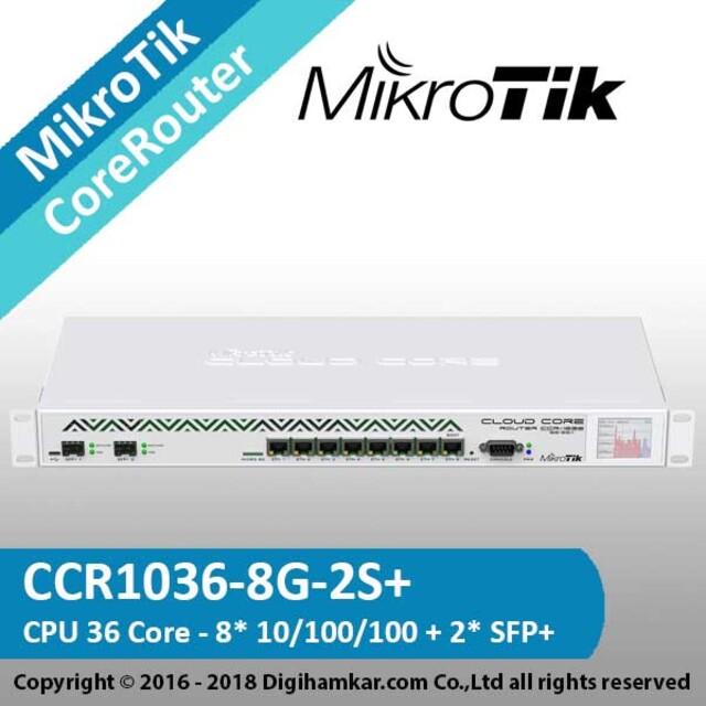 کر روتر میکروتیک مدل +CCR1036-8G-2S