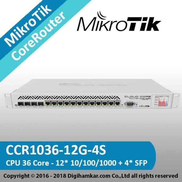 کر روتر میکروتیک مدل CCR1036-12G-4S