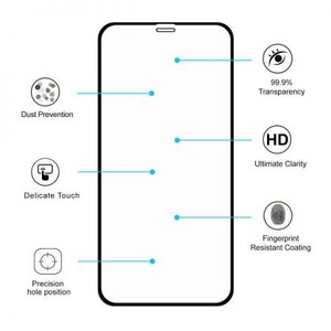 Glass Screen Protector I-tech For Apple iPhone XS Max-11 Pro Max (2)