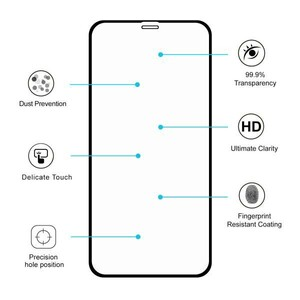 Glass 414 Full Glue for iPhone X11 Pro (2)
