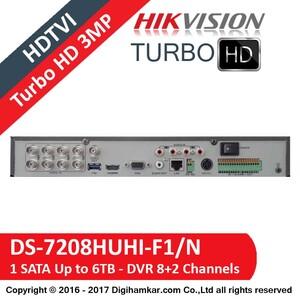 hik–DS-7208HUHI-F1-N