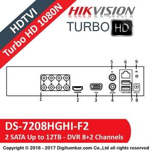 hik–DS-7208HGHI-F2
