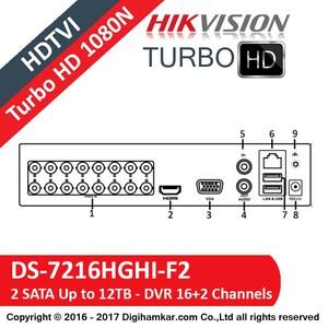 hik–DS-7216HGHI-F2