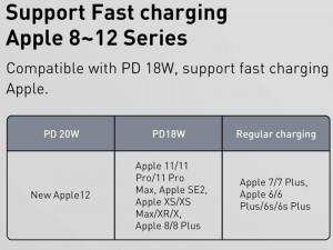 کابل مگنتی Type-C به Lightning بیسوس مدل Zinc Magnetic Safe Fast Charging PD 20W CATLXC-A01