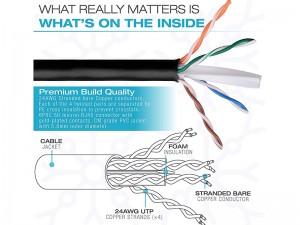 کابل شبکه کی نت مدل CAT6 به طول 50 سانتی متر