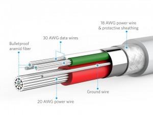 کابل تبدیل USB به microUSB انکر مدل A8134 PowerLine طول 3 متر