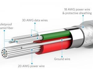 کابل تبدیل USB 3.0 به USB-C انکر مدل A8163 PowerLine به طول 90 سانتی متر