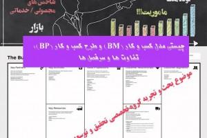 چیستی طرح کسب و کار (BP) و مدل های کسب و کار (BM)؛  تفاوت ها و سرفصل ها (بخش اول)