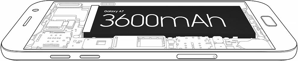 Galaxy A7 2017قیمت موبایل سامسونگ مدل