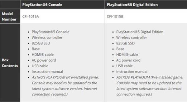محتویات جعبه PS5