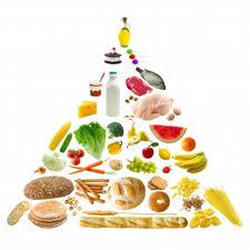 ۵ غذای گیاهی برای رفع سوءهاضمه