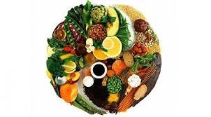 بخورنخورهای بهار در طب سنتی