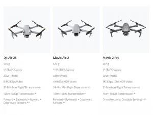 مقایسه DJI Air 2S