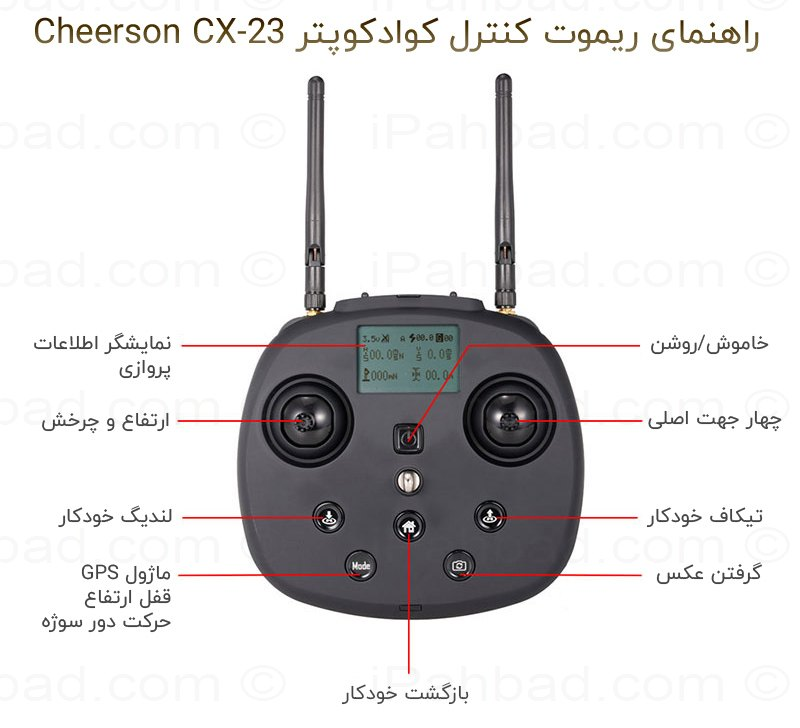 cheerson cx-23 remote control