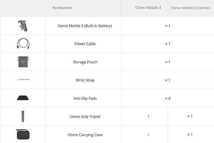 اوزمو موبایل 3 کمبو و استاندارد