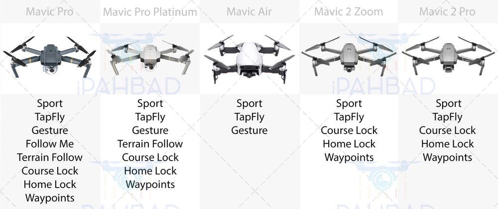 مقایسه حالات پروازی و مودهای mavic pro, mavic air, mavic 2 zoom, mavic 2 pro, mavic pro platinum