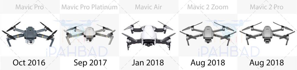 تاریخ تولیدات mavic pro, mavic air, mavic 2 zoom, mavic 2 pro, mavic pro platinum