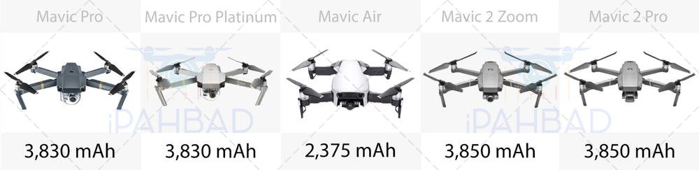 مقایسه باتری مویک ایر، مویک پرو، مویک 2پرو، مویک2زوم، مویک پرو پلاتینیوم