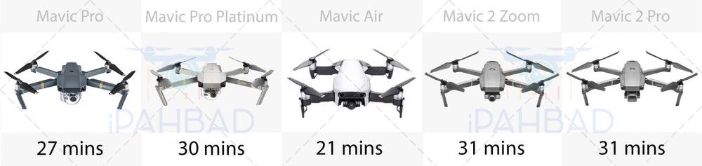 مداومت پروازی و مقایسه مویک ایر، مویک پرو، مویک 2پرو، مویک2زوم، مویک پرو پلاتینیوم