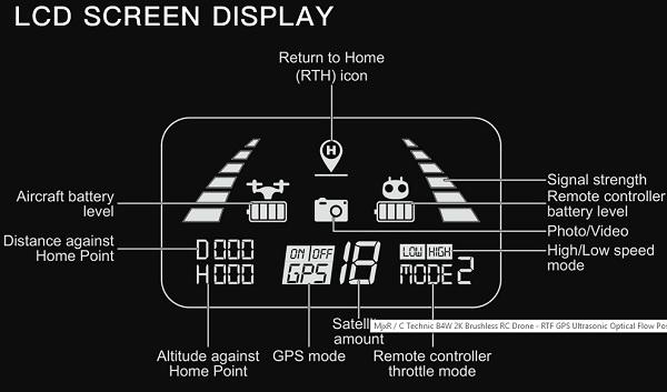 صفحه نمایش رادیو کنترل کوادکوپتر Bugs 4W