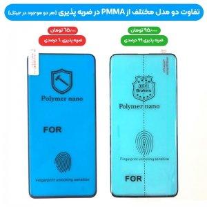 برچسب PMMA محافظ صفحه نمایش اورجینال مناسب برای گوشی Samsung Galaxy S9 مدل پلیمر نانو از برند کینگ کونگ Anti Broken Polymer Nano King Kong