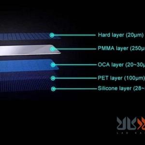 محافظ صفحه نمایش مات مناسب گوشی موبایل سامسونگ Galaxy A10/A10S