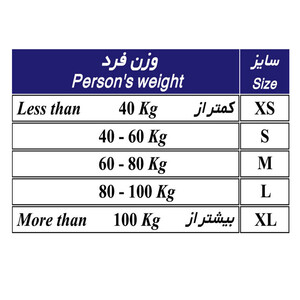 قوزبند طبی طب و صنعت کد 52100