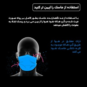 گیره نگه دارنده ماسک ضد حساسیت
