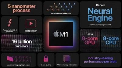 تراشه اپل M1 بیش از 1.1 میلیون امتیاز در AnTuTu کسب کرده است